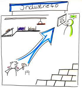 Zeichnung Industrie 4.0
